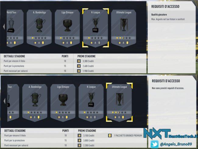 Nella Divisione 7, la K-League è più semplice e remunerativa, ma richiede una squadra argento